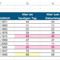 Geburtstagskalender (immer gültig) mit Excel